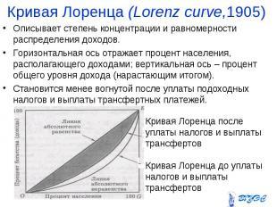Описывает степень концентрации и равномерности распределения доходов. Описывает