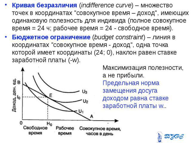 """Кривая безразличия (indifference curve) – множество точек в координатах """"совокупное время – доход"""", имеющих одинаковую полезность для индивида (полное совокупное время = 24 ч; рабочее время = 24 - свободное время). Кривая безразличия (indi…"""