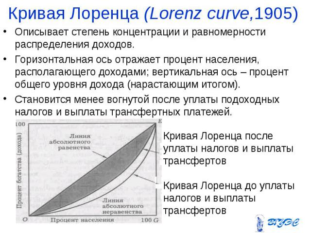 Описывает степень концентрации и равномерности распределения доходов. Описывает степень концентрации и равномерности распределения доходов. Горизонтальная ось отражает процент населения, располагающего доходами; вертикальная ось – процент общего уро…