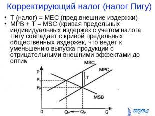 Т (налог) = МЕС (пред.внешние издержки) Т (налог) = МЕС (пред.внешние издержки)