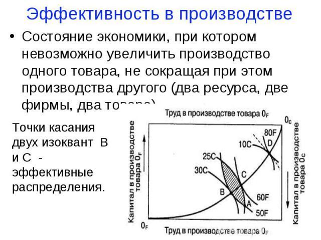Состояние экономики, при котором невозможно увеличить производство одного товара, не сокращая при этом производства другого (два ресурса, две фирмы, два товара). Состояние экономики, при котором невозможно увеличить производство одного товара, не со…