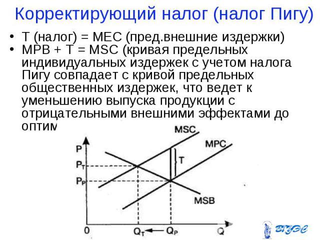 Т (налог) = МЕС (пред.внешние издержки) Т (налог) = МЕС (пред.внешние издержки) МРВ + Т = MSC (кривая предельных индивидуальных издержек с учетом налога Пигу совпадает с кривой предельных общественных издержек, что ведет к уменьшению выпуска продукц…