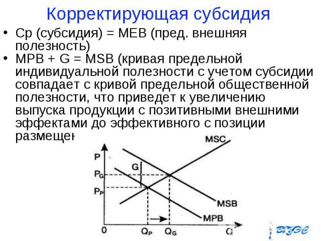 Ср (субсидия) = МЕВ (пред. внешняя полезность) Ср (субсидия) = МЕВ (пред. внешняя полезность) МРВ + G = MSB (кривая предельной индивидуальной полезности с учетом субсидии совпадает с кривой предельной общественной полезности, что приведет к увеличен…