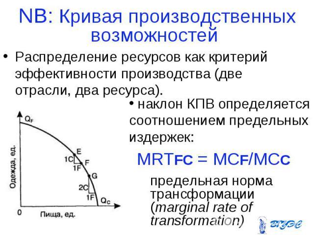 Распределение ресурсов как критерий эффективности производства (две отрасли, два ресурса). Распределение ресурсов как критерий эффективности производства (две отрасли, два ресурса).