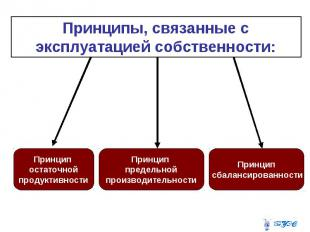Принципы, связанные с эксплуатацией собственности: