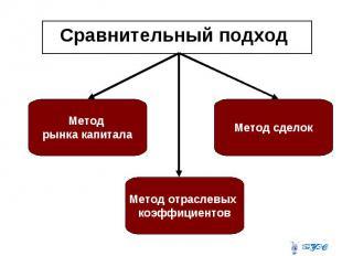 Сравнительный подход Сравнительный подход