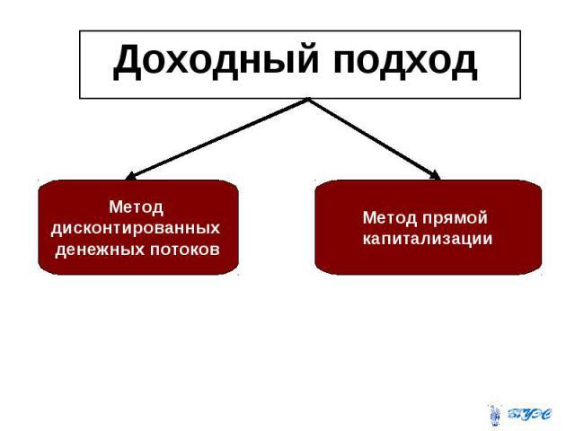 Доходный подход Доходный подход