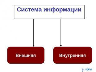Система информации