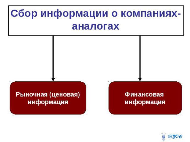 Сбор информации о компаниях-аналогах