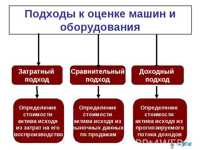 Акт приема передачи архивных документов образец
