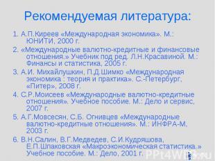 Рекомендуемая литература: 1. А.П.Киреев «Международная экономика». М.: ЮНИТИ, 20