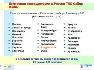 Москва Москва Санкт-Петербург Ярославль Нижний Новгород Воронеж Самара Саратов В