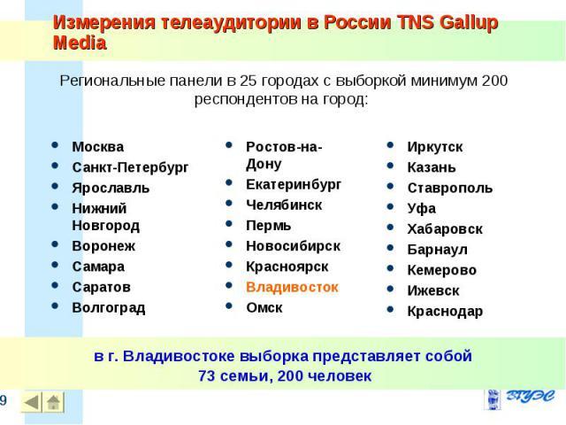 Москва Москва Санкт-Петербург Ярославль Нижний Новгород Воронеж Самара Саратов Волгоград