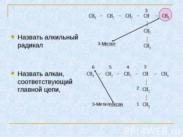 Назвать алкильный радикал Назвать алкильный радикал Назвать алкан, соответствующий главной цепи,