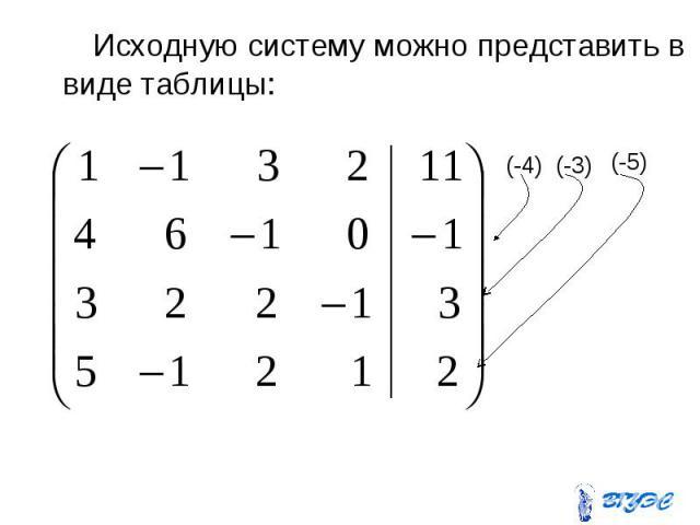 Исходную систему можно представить в виде таблицы: Исходную систему можно представить в виде таблицы: