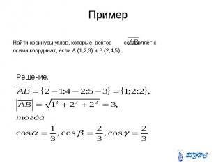 Пример Найти косинусы углов, которые, вектор составляет с осями координат, если