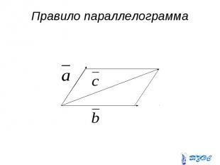 Правило параллелограмма