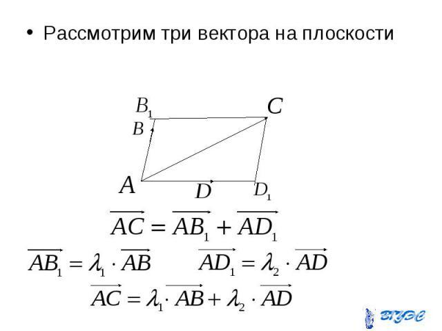 Рассмотрим три вектора на плоскости Рассмотрим три вектора на плоскости