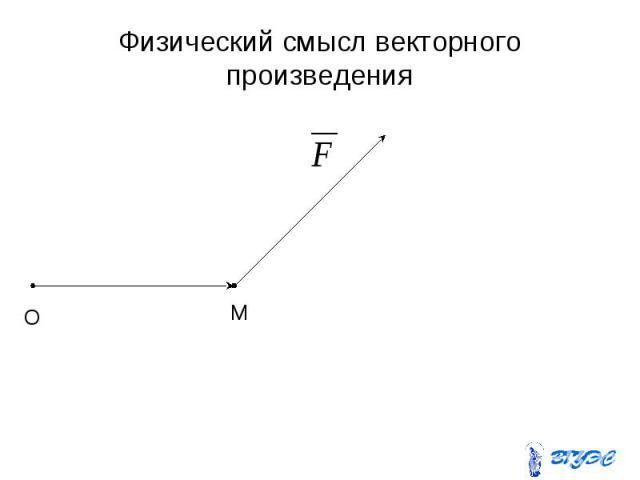 Физический смысл векторного произведения