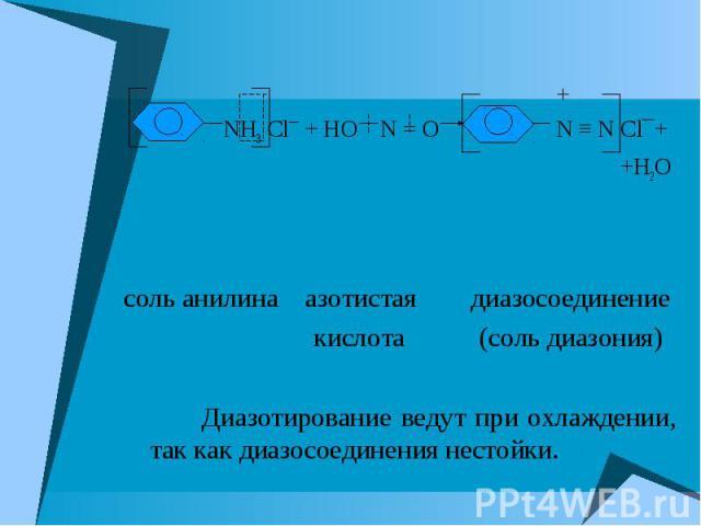 + NH3 Cl¯ + HO N = O N ≡ N Cl¯+ +H2O соль анилина азотистая диазосоединение кислота (соль диазония) Диазотирование ведут при охлаждении, так как диазосоединения нестойки.