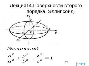 Лекция14.Поверхности второго порядка. Эллипсоид.