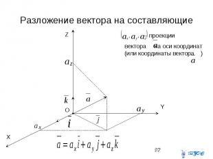 Разложение вектора на составляющие