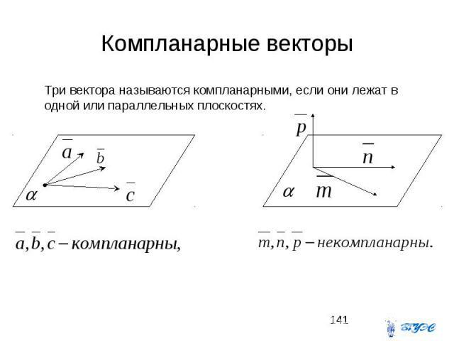 Компланарные векторы Три вектора называются компланарными, если они лежат в одной или параллельных плоскостях.