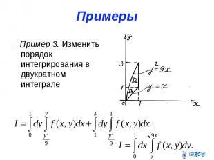Примеры Пример 3. Изменить порядок интегрирования в двукратном интеграле