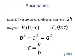 Замечание Если ,то фокальной осью является Фокусы :