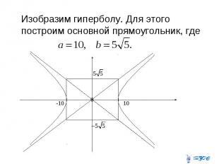Изобразим гиперболу. Для этого построим основной прямоугольник, где