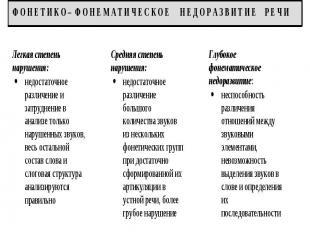 ФОНЕТИКО-ФОНЕМАТИЧЕСКОЕ НЕДОРАЗВИТИЕ РЕЧИ