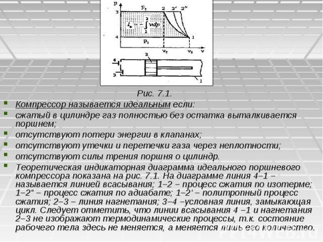 Рис. 7.1. Рис. 7.1. Компрессор называется идеальным если: сжатый в цилиндре газ полностью без остатка выталкивается поршнем; отсутствуют потери энергии в клапанах; отсутствуют утечки и перетечки газа через неплотности; отсутствуют силы трения поршня…
