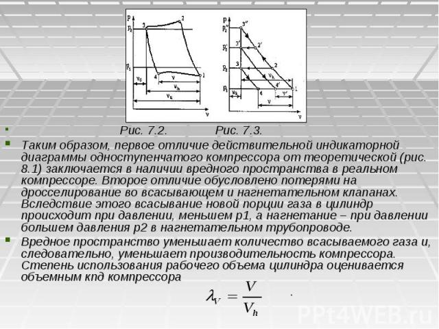 Рис. 7.2. Рис. 7.3. Рис. 7.2. Рис. 7.3. Таким образом, первое отличие действительной индикаторной диаграммы одноступенчатого компрессора от теоретической (рис. 8.1) заключается в наличии вредного пространства в реальном компрессоре. Второе отличие о…