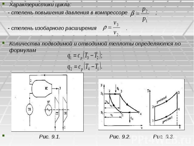 Характеристики цикла: Характеристики цикла: - степень повышения давления в компрессоре ; - степень изобарного расширения . Количества подводимой и отводимой теплоты определяются по формулам Рис. 9.1. Рис. 9.2. Рис. 9.3.