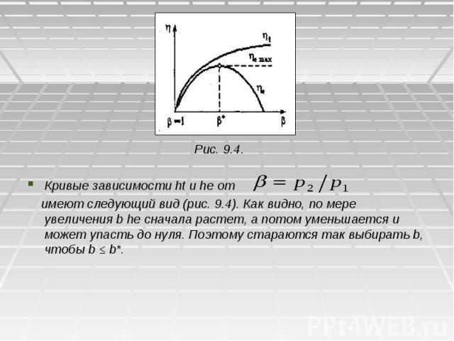 Рис. 9.4. Рис. 9.4. Кривые зависимости ht и he от имеют следующий вид (рис. 9.4). Как видно, по мере увеличения b he сначала растет, а потом уменьшается и может упасть до нуля. Поэтому стараются так выбирать b, чтобы b ≤ b*.