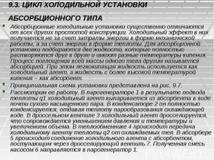 9.3. ЦИКЛ ХОЛОДИЛЬНОЙ УСТАНОВКИ АБСОРБЦИОННОГО ТИПА Абсорбционные холодильные ус