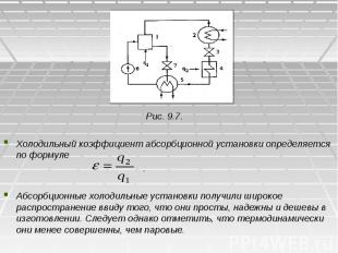 Рис. 9.7. Рис. 9.7. Холодильный коэффициент абсорбционной установки определяется