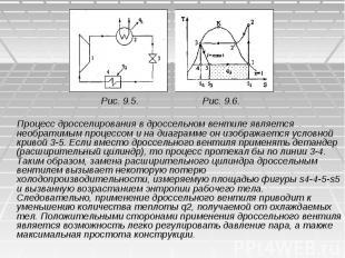 Рис. 9.5. Рис. 9.6. Процесс дросселирования в дроссельном вентиле является необр
