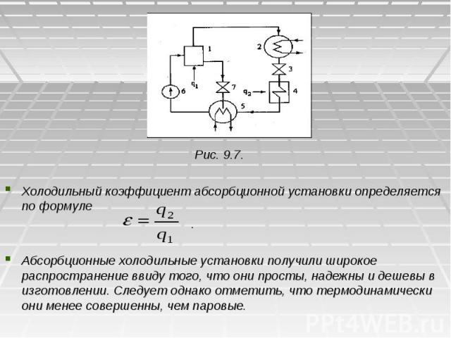 Рис. 9.7. Рис. 9.7. Холодильный коэффициент абсорбционной установки определяется по формуле . Абсорбционные холодильные установки получили широкое распространение ввиду того, что они просты, надежны и дешевы в изготовлении. Следует однако отметить, …