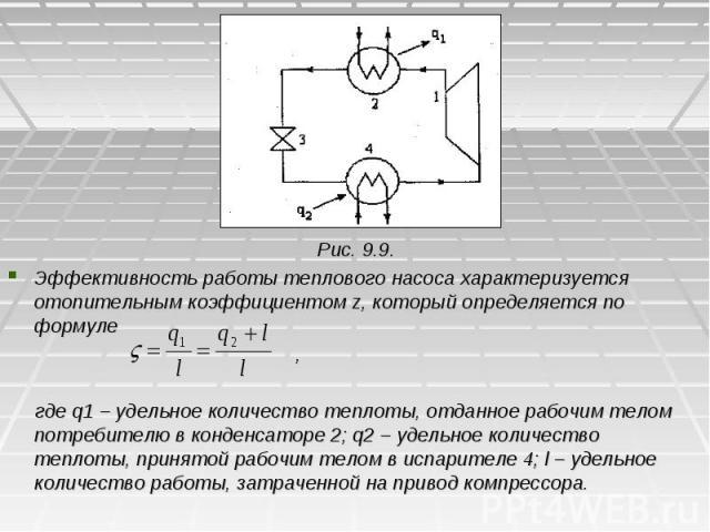Рис. 9.9. Эффективность работы теплового насоса характеризуется отопительным коэффициентом z, который определяется по формуле , где q1 – удельное количество теплоты, отданное рабочим телом потребителю в конденсаторе 2; q2 – удельное количество тепло…