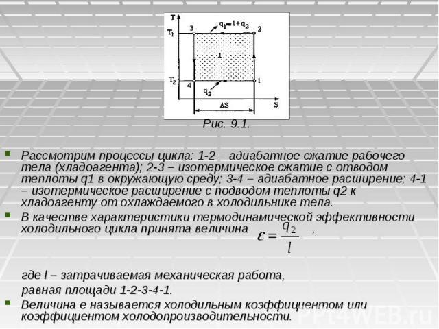 Рис. 9.1. Рис. 9.1. Рассмотрим процессы цикла: 1-2 – адиабатное сжатие рабочего тела (хладоагента); 2-3 – изотермическое сжатие с отводом теплоты q1 в окружающую среду; 3-4 – адиабатное расширение; 4-1 – изотермическое расширение с подводом теплоты …