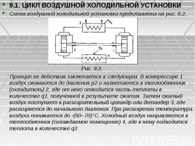 9.1. ЦИКЛ ВОЗДУШНОЙ ХОЛОДИЛЬНОЙ УСТАНОВКИ 9.1. ЦИКЛ ВОЗДУШНОЙ ХОЛОДИЛЬНОЙ УСТАНОВКИ Схема воздушной холодильной установки представлена на рис. 9.2. Рис. 9.2. Принцип ее действия заключается в следующем. В компрессоре 1 воздух сжимается до давления р…