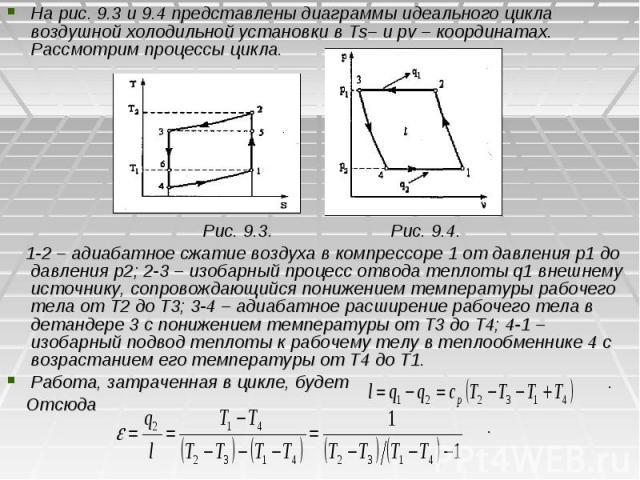 На рис. 9.3 и 9.4 представлены диаграммы идеального цикла воздушной холодильной установки в Ts– и pv – координатах. Рассмотрим процессы цикла. На рис. 9.3 и 9.4 представлены диаграммы идеального цикла воздушной холодильной установки в Ts– и pv – коо…