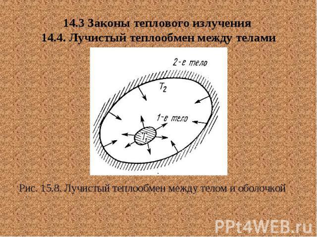 14.3 Законы теплового излучения 14.4. Лучистый теплообмен между телами Рис. 15.8. Лучистый теплообмен между телом и оболочкой