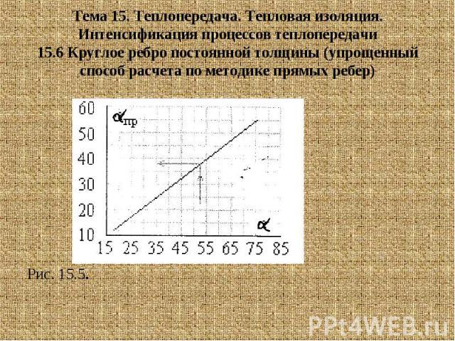 Тема 15. Теплопередача. Тепловая изоляция. Интенсификация процессов теплопередачи 15.6 Круглое ребро постоянной толщины (упрощенный способ расчета по методике прямых ребер) Рис. 15.5.