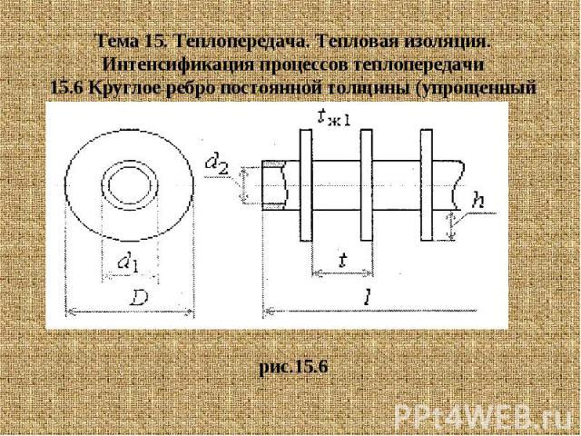 Тема 15. Теплопередача. Тепловая изоляция. Интенсификация процессов теплопередачи 15.6 Круглое ребро постоянной толщины (упрощенный способ расчета по методике прямых ребер) рис.15.6