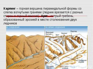 Карлинг – горная вершина пирамидальной формы со слегка вогнутыми гранями (ледник