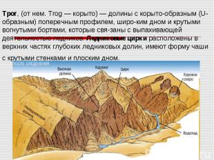 Трог, (от нем. Trog— корыто)— долины с корыто-образным (U-образным)