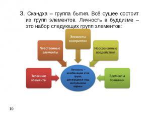 3. Скандха – группа бытия. Всё сущее состоит из групп элементов. Личность в будд