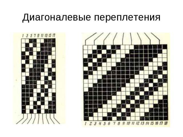 Диагоналевые переплетения